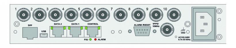 Nevion NS546 – Монитор / анализатор транспортных потоков - Задняя панель
