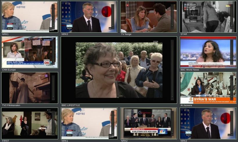 Sencore VideoBRIDGE VB7880 – телевизионный анализатор MPEG-2, H.264, HEVC видео, мозаика, видеостена, мультивьювер