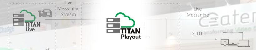 ATEME TITAN© Playout – система автоматизация вещания, запись, хранение и воспроизведение контента