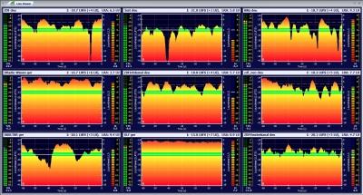 DVBLoudness - многоканальный контроль уровней аудио