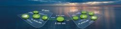 Nevion Flashlink – модульная оптическая и цифровая видео платформа
